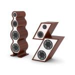 Reproduktory | Sound System